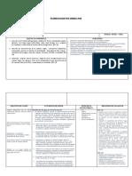 Planificación 5to.ciencias Primer Semestre