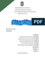 Ciclo de Histeresis