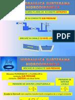 07 14-11-066 Hidrodinamica Conducte