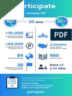 Infographic Participate