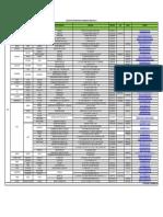DistribuidoresCANPeruDic2014.pdf