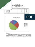 Pie Chart for Orange Impex