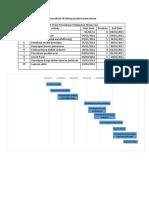 Bagan Gantt Chart Perusahaan Di Bidang Produksi Perusahaan