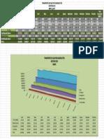 Mercado Interno y Mercado de Exportación en 2015