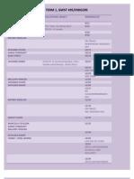 Schedule Facilitators--GWST495-INDG395