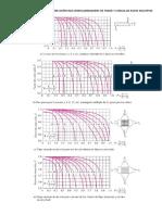 Calculo de Factor de Corrección Para Intercambiadores de Tubos y Coraza de Pasos Multiples