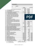 Tabela - SFH