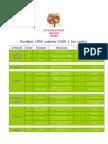 Cardápio 1500 Calorias Fase 1