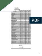 TDE-Analisis Indice por Altura (version 2).pdf