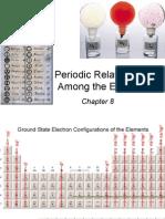 AP Ch 8 Periodicity