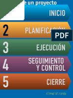 1.Etapas-Proyectos.pdf