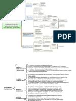 CLASIFICACION  DE LOS MODELOS PEDAGÓGICOS.docx