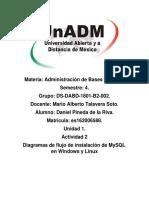 DABD_U1_A2_DAPR