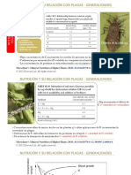 Lecturas Fisiología Vegetal - Nutrición Vegetal y Relación Con Plagas y Su Relación Con Plagas