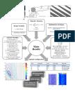 modelo resumo gráfico simulação