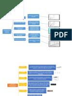 diagrama de tipos de yacimientos.docx