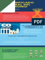 Infografía Patrimonio