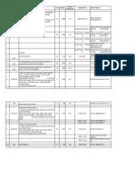 DRC Duqum Tile Selection