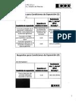 DISEÑO DE MEZCLAS DE CONCRETO-1.pdf