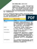 2008-2013核四工安事故