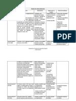 Matriz de Sistematización