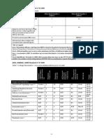 ANSI-ASHRAE-ASHE Standard 170-2008 FOR HOSPITAL.docx