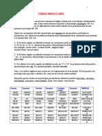 Listado erregulares verbos