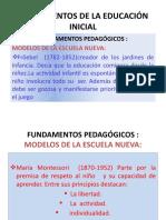 diapositivas -FUNDAMENTOS DE LA EDUCACIÓN INICIAL