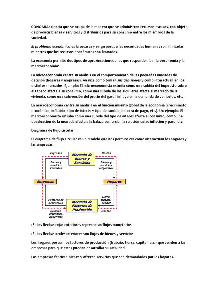 Ensayo economiacx ccuart Choice Image