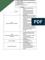 LAS COMPETENCIAS Y CAPACIDADES DEL ÁREA DE PERSONAL SOCIAL.docx