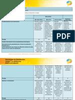 A2. Rubrica Evaluación U1 Estrategias de Distribución