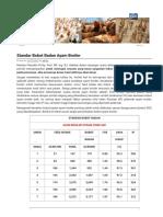Standar Bobot Badan Ayam Broiler - Ardhi Borneo Gemilang