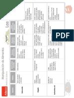 tabladevirus.pdf