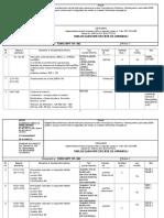 Specificatie Aparataj Tablou TD 0,4kV