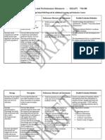 DRAFT List of HS Graduation Strategies and Perf Measures 7 01 08