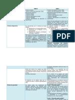 Diferencias TEA (DSMV-DSMIV).docx