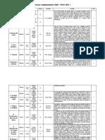 Complementarios FMAH 2018 - 1