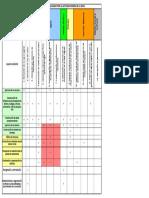 Matriz de Identificación de Impactos Según La Actividad (1)