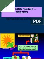 Relelacion. Fuente-Destino 2018