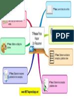 7-Pasos-Para-Hacer-Un-Resumen.pdf