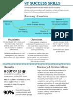 student success skills fact sheet-2