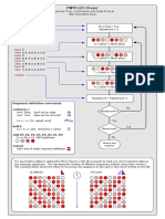 secuencias de control de tonos y cargas.pdf