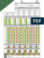 Formato manual EDI