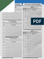 Tabela de Cabos Para Motoresxdistancia