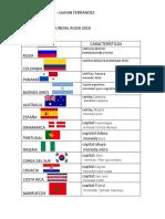 Los Paises Del Mundial Rusia 2018 Loren.docx