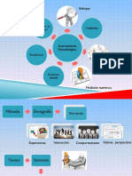 PRESENTACIONpsicologia.pptx