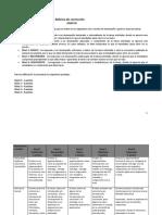 Rúbrica Preparación de Ensayo Texto Argumentativo Mayo 2018