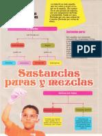Sustancias Puras y Mezclas - El Escolar - 29 de Julio de 2015