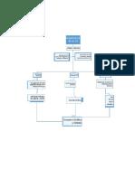 Arquitectura de un Sistema Operativo (SO)