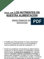 ROL DE LOS NUTRIENTES EN NUESTRA ALIMENTACIÓN.ppt